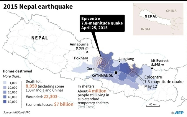 Nepal marks one year since quake as frustration mounts
