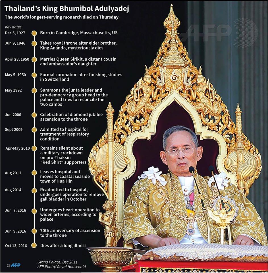 Thailand – Tourists advised to show respectful behavior